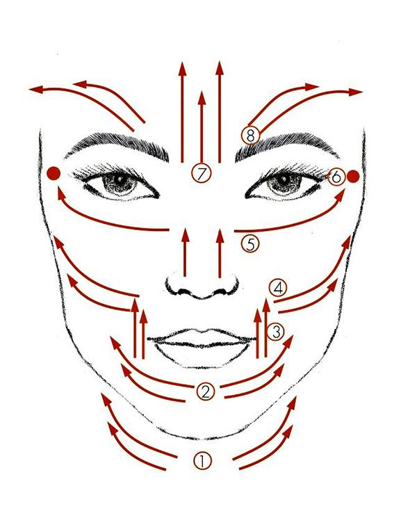 Масаж обличчя зробить шкіру підтягнутою – 5 методів для самомасажу