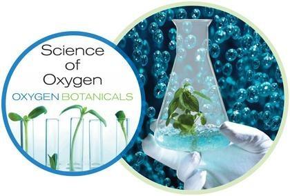 Oxygen botanicals: комплекс для омолодження шкіри
