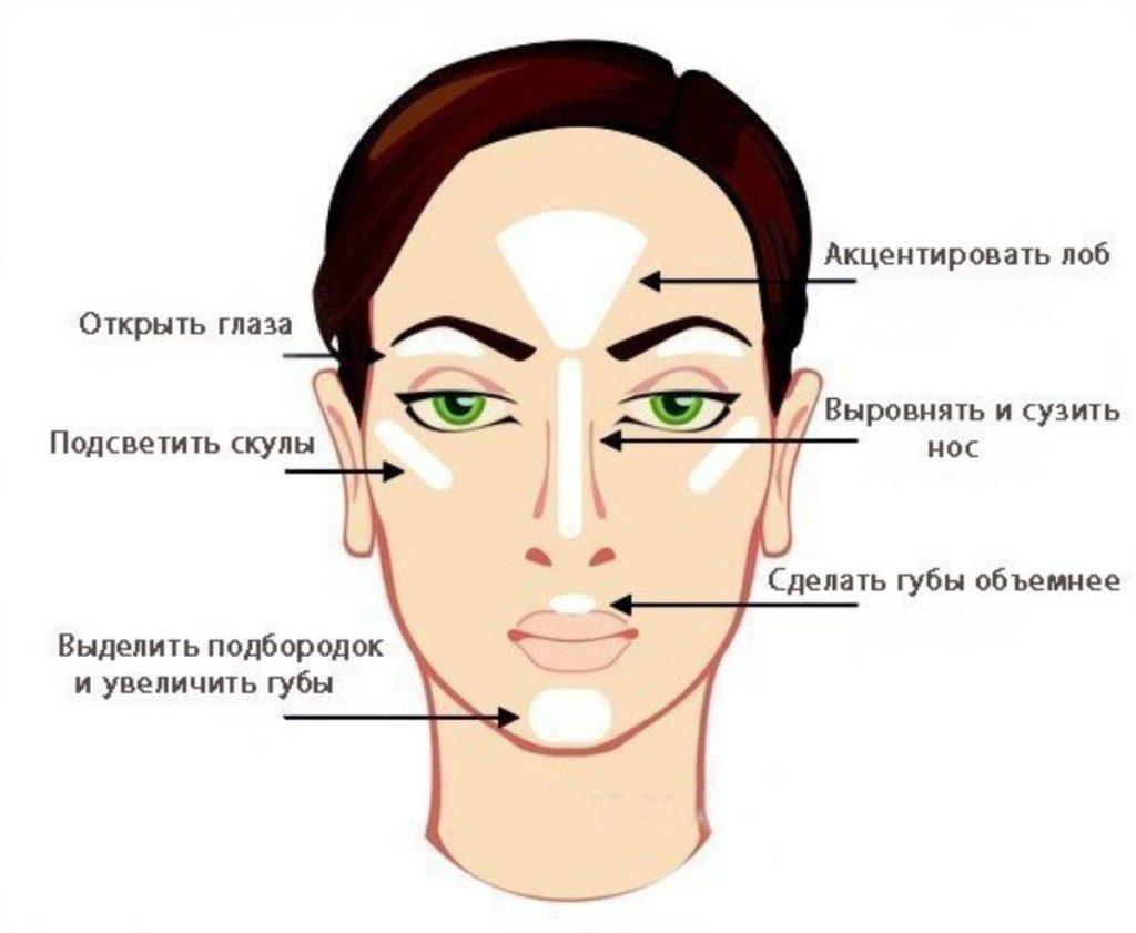 Правила підбору і нанесення тонального крему на обличчя